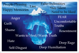 Most of our pain, true feelings, and emotional memory is submerged in the subconscious